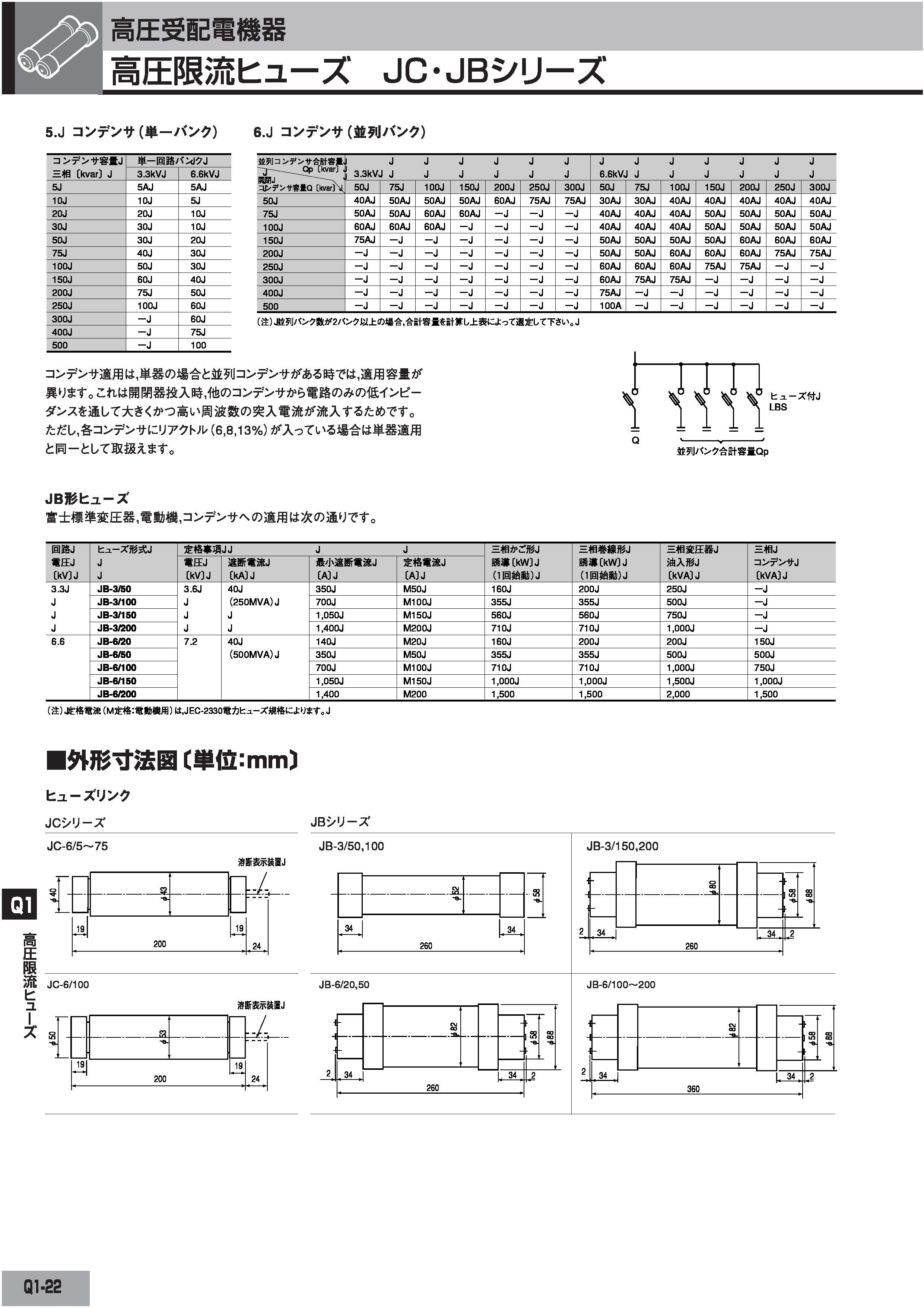 Products Of Snsk Company Obsolete Ge Fuse Box Fuji Hv Hrc Table